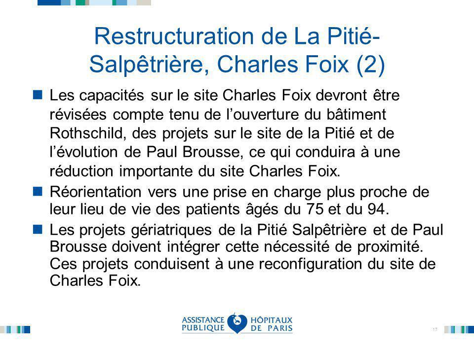 17 Restructuration de La Pitié- Salpêtrière, Charles Foix (2) Les capacités sur le site Charles Foix devront être révisées compte tenu de l'ouverture