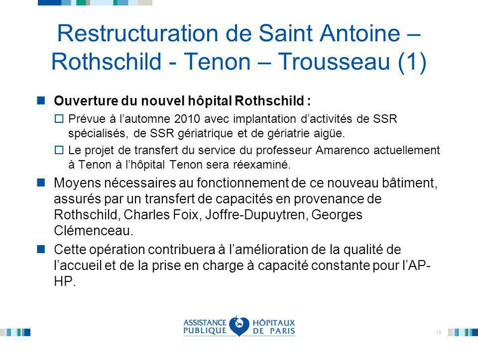 18 Restructuration de Saint Antoine – Rothschild - Tenon – Trousseau (1) Ouverture du nouvel hôpital Rothschild :  Prévue à l'automne 2010 avec impla