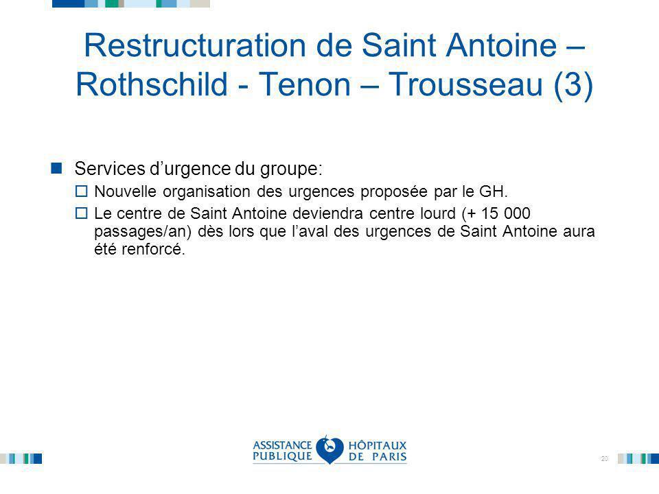 20 Restructuration de Saint Antoine – Rothschild - Tenon – Trousseau (3) Services d'urgence du groupe:  Nouvelle organisation des urgences proposée p