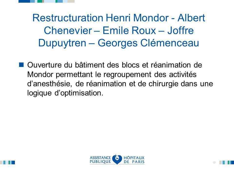 21 Restructuration Henri Mondor - Albert Chenevier – Emile Roux – Joffre Dupuytren – Georges Clémenceau Ouverture du bâtiment des blocs et réanimation