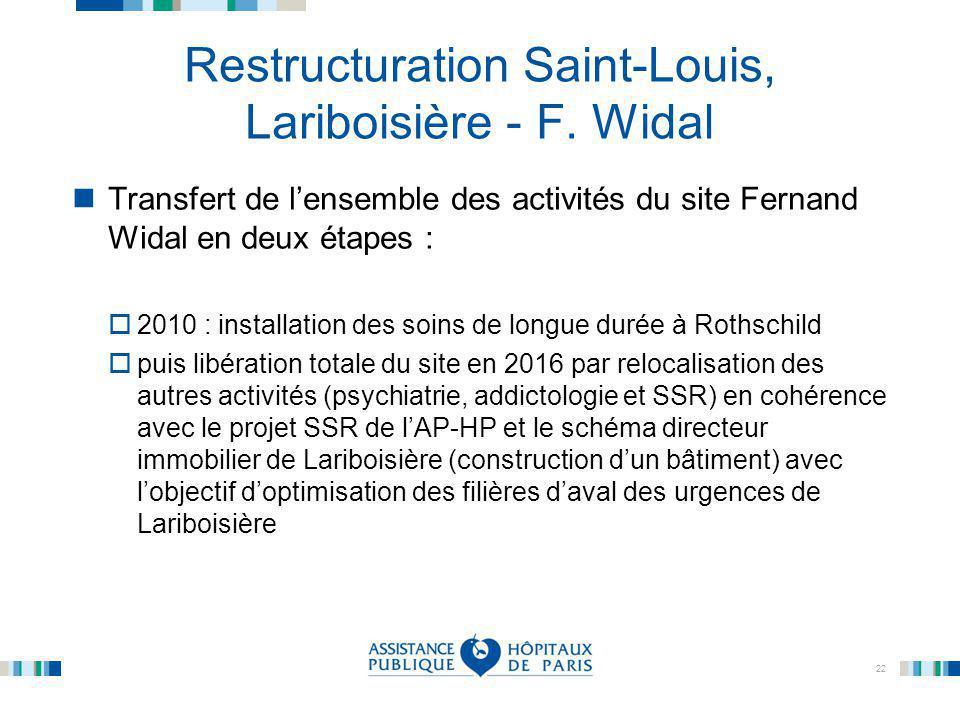 22 Restructuration Saint-Louis, Lariboisière - F. Widal Transfert de l'ensemble des activités du site Fernand Widal en deux étapes :  2010 : installa