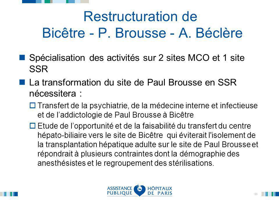 23 Restructuration de Bicêtre - P. Brousse - A. Béclère Spécialisation des activités sur 2 sites MCO et 1 site SSR La transformation du site de Paul B