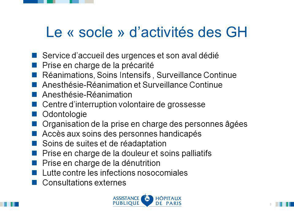 3 Le « socle » d'activités des GH Service d'accueil des urgences et son aval dédié Prise en charge de la précarité Réanimations, Soins Intensifs, Surv