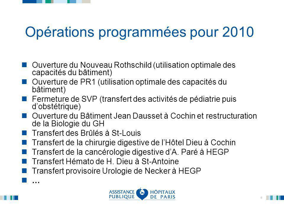 6 Opérations programmées pour 2010 Ouverture du Nouveau Rothschild (utilisation optimale des capacités du bâtiment) Ouverture de PR1 (utilisation opti