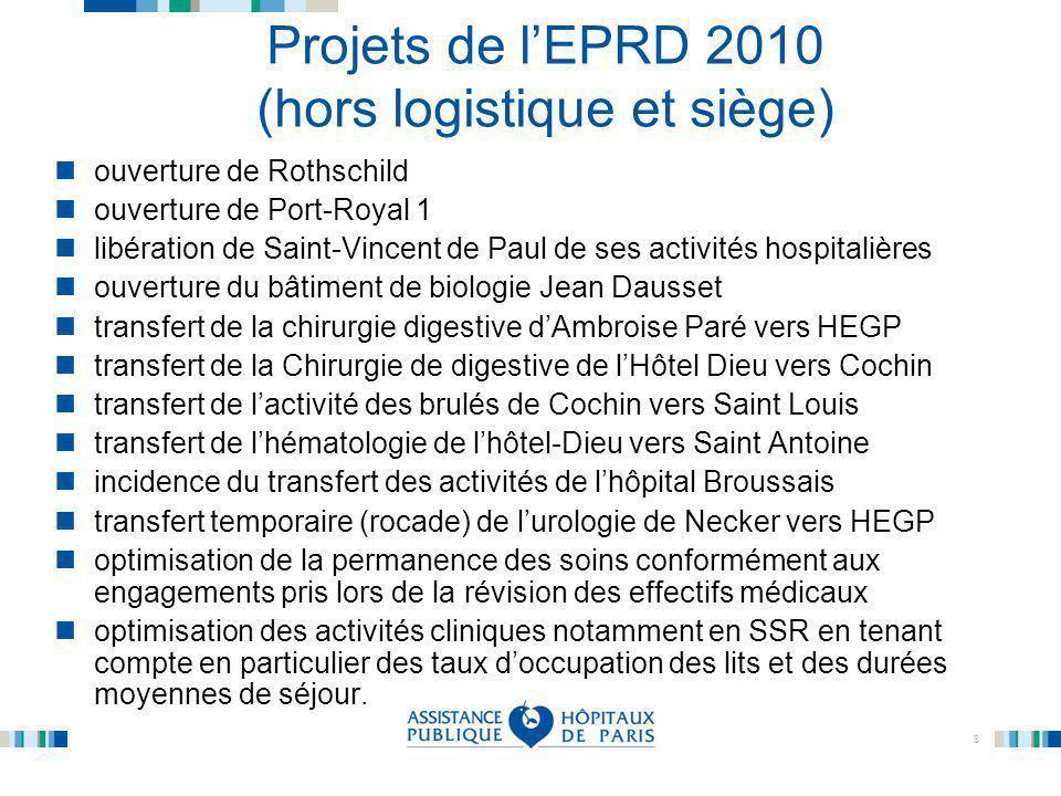8 Projets de l'EPRD 2010 (hors logistique et siège) ouverture de Rothschild ouverture de Port-Royal 1 libération de Saint-Vincent de Paul de ses activ