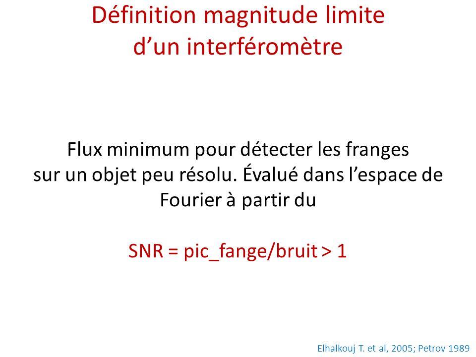 Définition magnitude limite d'un interféromètre Flux minimum pour détecter les franges sur un objet peu résolu.