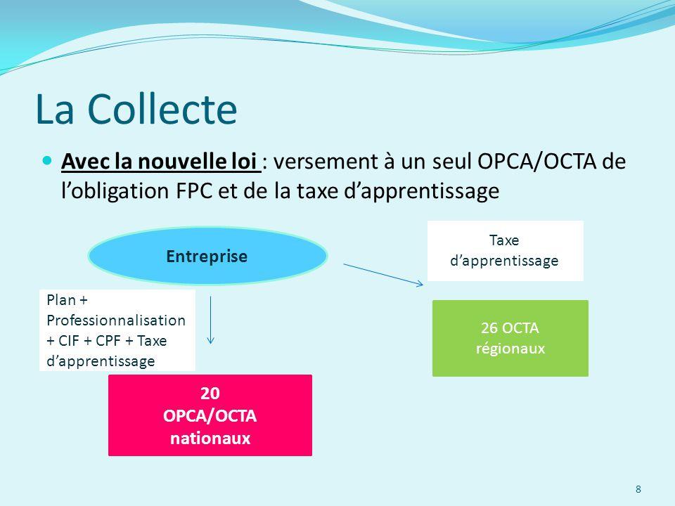La Collecte Avec la nouvelle loi : versement à un seul OPCA/OCTA de l'obligation FPC et de la taxe d'apprentissage Entreprise 20 OPCA/OCTA nationaux 2