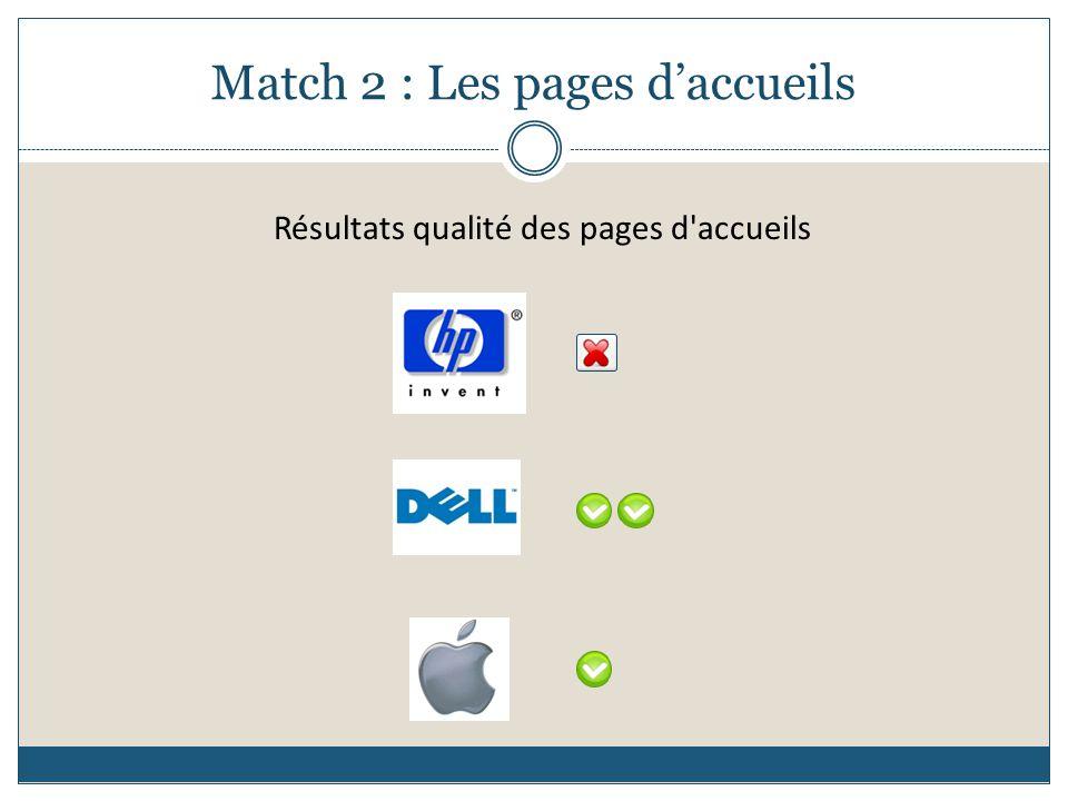 Match 2 : Les pages d'accueils Résultats qualité des pages d accueils
