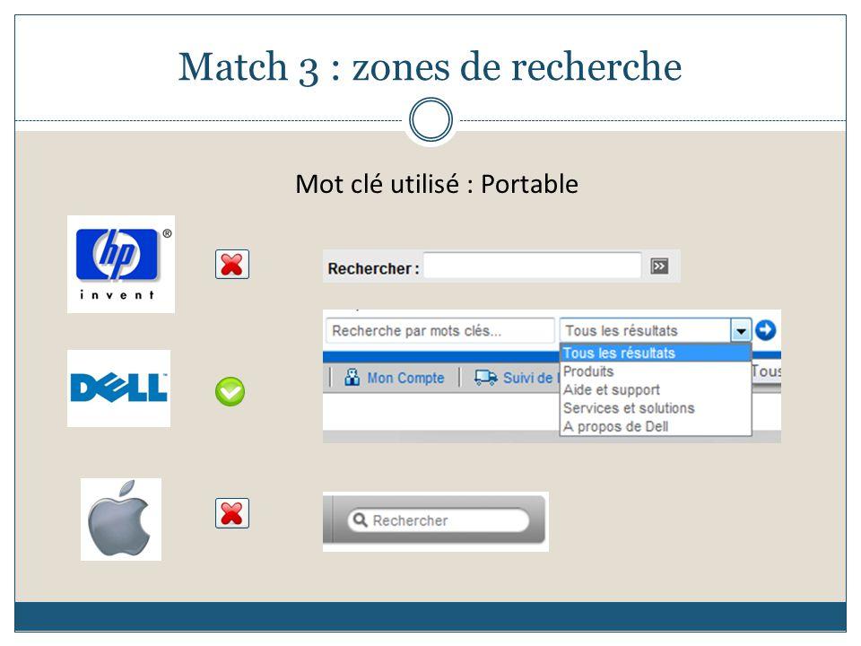 Match 3 : zones de recherche Mot clé utilisé : Portable