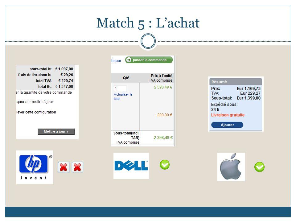 Match 5 : L'achat