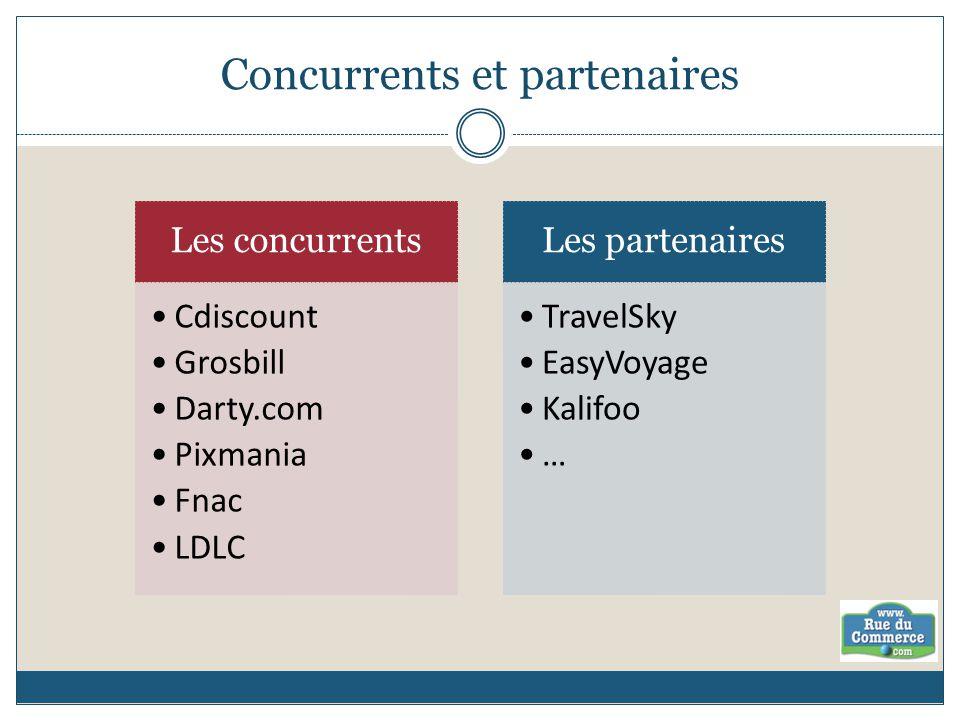 Concurrents et partenaires Les concurrents Cdiscount Grosbill Darty.com Pixmania Fnac LDLC Les partenaires TravelSky EasyVoyage Kalifoo …