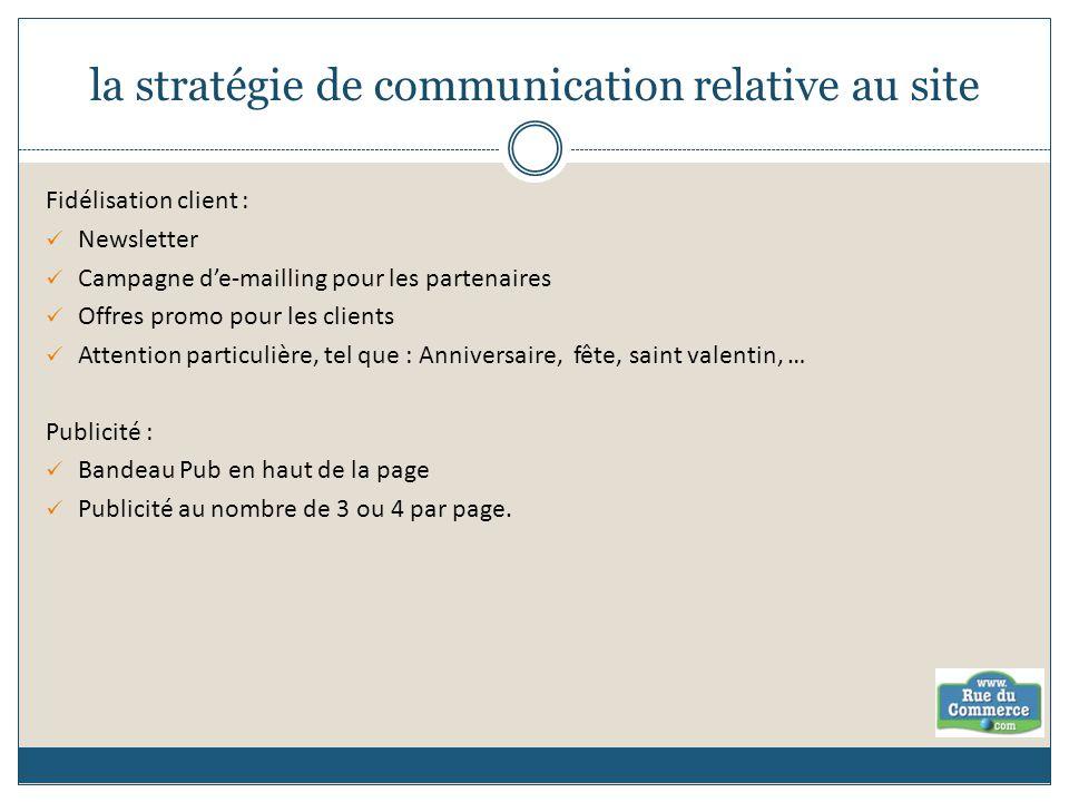la stratégie de communication relative au site Fidélisation client : Newsletter Campagne d'e-mailling pour les partenaires Offres promo pour les clien