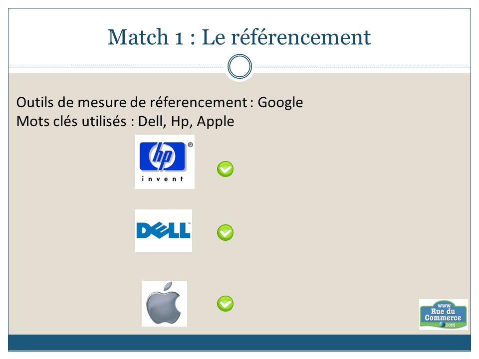 Match 1 : Le référencement Outils de mesure de réferencement : Google Mots clés utilisés : Dell, Hp, Apple
