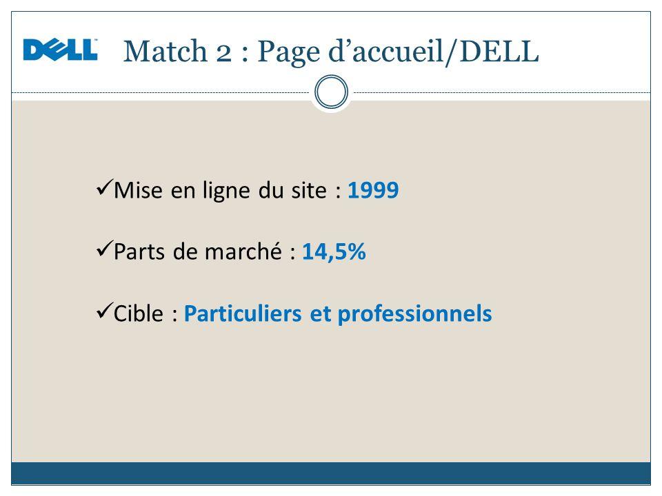 Mise en ligne du site : 1999 Parts de marché : 14,5% Cible : Particuliers et professionnels Match 2 : Page d'accueil/DELL