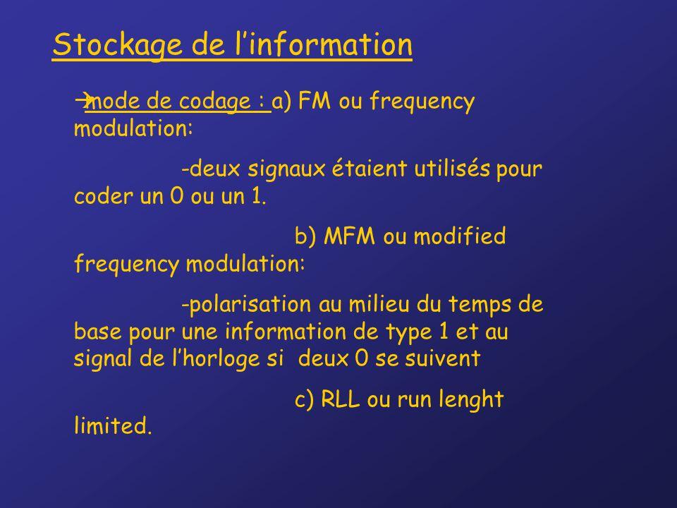 Stockage de l'information  mode de codage : a) FM ou frequency modulation: -deux signaux étaient utilisés pour coder un 0 ou un 1. b) MFM ou modified