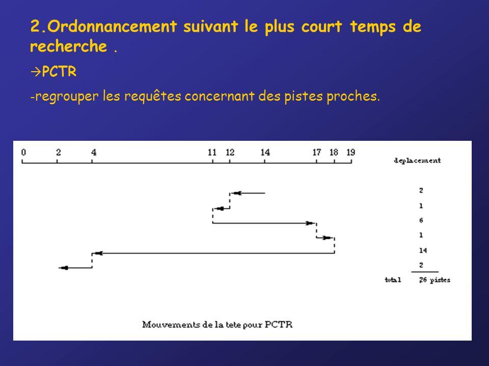 2.Ordonnancement suivant le plus court temps de recherche.  PCTR - regrouper les requêtes concernant des pistes proches.