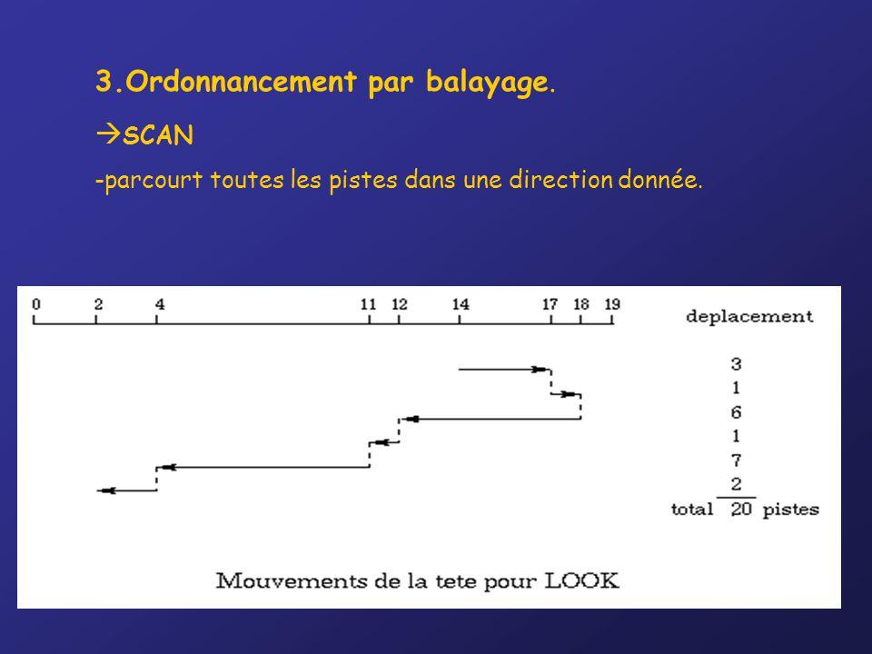 3.Ordonnancement par balayage.  SCAN -parcourt toutes les pistes dans une direction donnée.