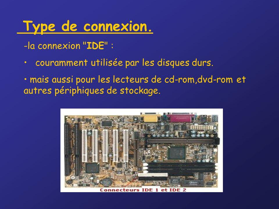 Type de connexion.-la connexion IDE : couramment utilisée par les disques durs.