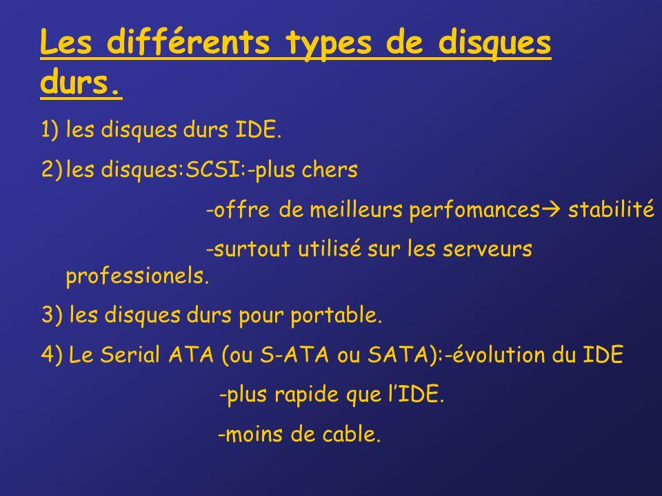 Les différents types de disques durs. 1)les disques durs IDE. 2)les disques:SCSI:-plus chers -offre de meilleurs perfomances  stabilité -surtout util
