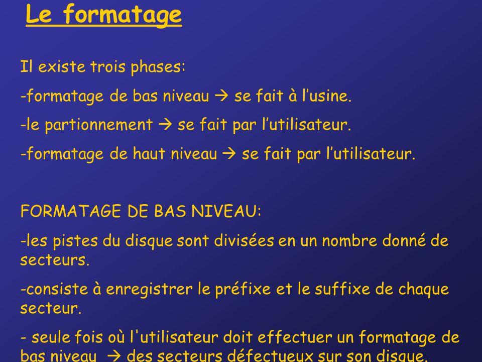 Le formatage Il existe trois phases: -formatage de bas niveau  se fait à l'usine. -le partionnement  se fait par l'utilisateur. -formatage de haut n