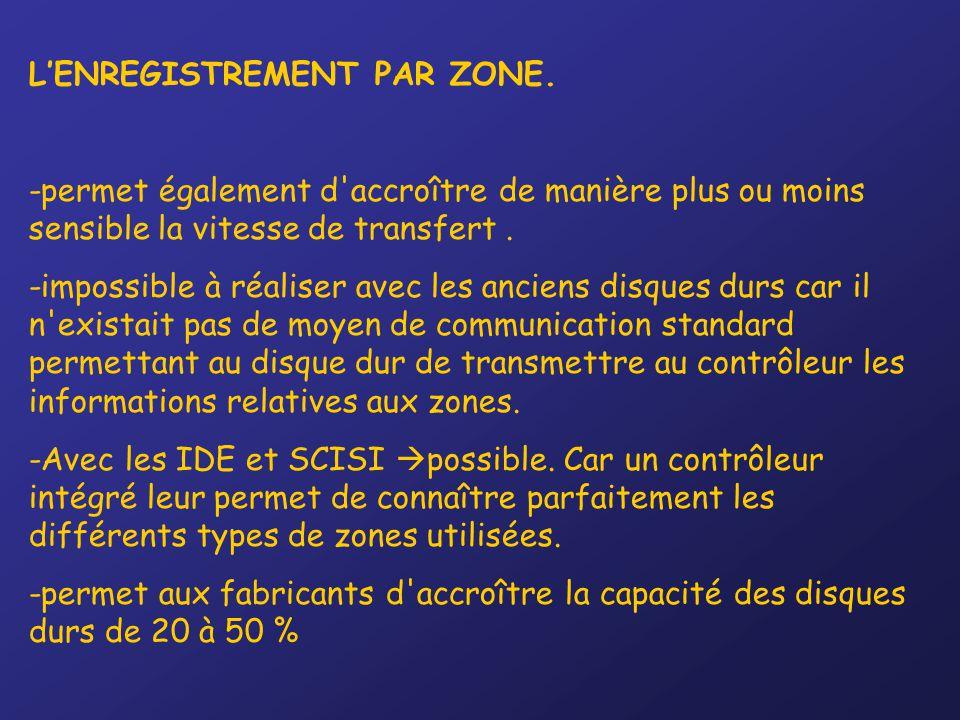 L'ENREGISTREMENT PAR ZONE. -permet également d'accroître de manière plus ou moins sensible la vitesse de transfert. -impossible à réaliser avec les an