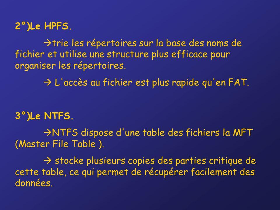 2°)Le HPFS.  trie les répertoires sur la base des noms de fichier et utilise une structure plus efficace pour organiser les répertoires.  L'accès au