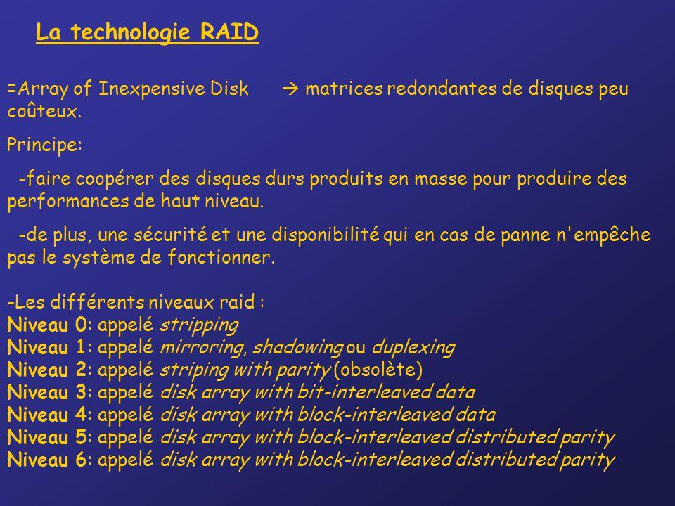 La technologie RAID =Array of Inexpensive Disk  matrices redondantes de disques peu coûteux. Principe: -faire coopérer des disques durs produits en m