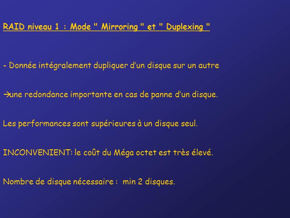 RAID niveau 1 : Mode Mirroring et Duplexing - Donnée intégralement dupliquer d'un disque sur un autre  une redondance importante en cas de panne d'un disque.