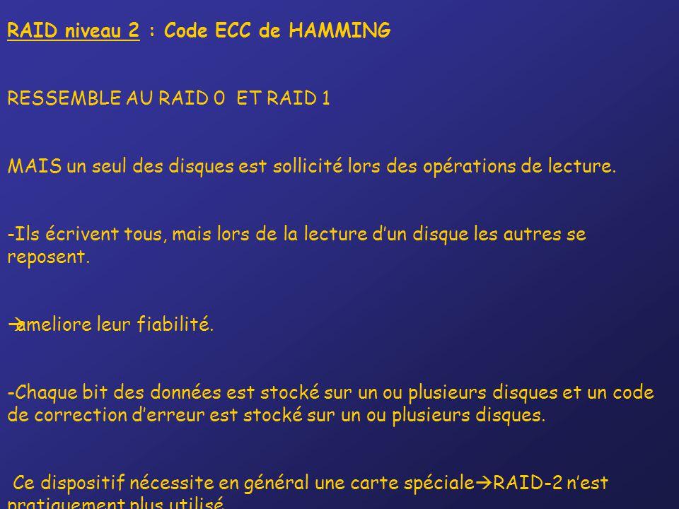 RAID niveau 2 : Code ECC de HAMMING RESSEMBLE AU RAID 0 ET RAID 1 MAIS un seul des disques est sollicité lors des opérations de lecture. -Ils écrivent