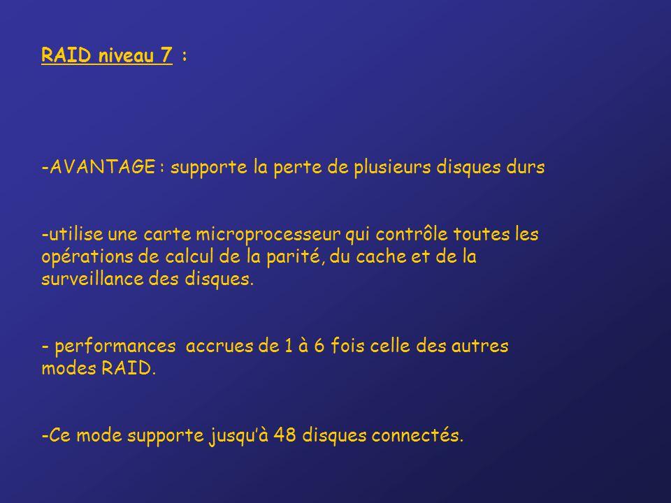 RAID niveau 7 : -AVANTAGE : supporte la perte de plusieurs disques durs -utilise une carte microprocesseur qui contrôle toutes les opérations de calcu