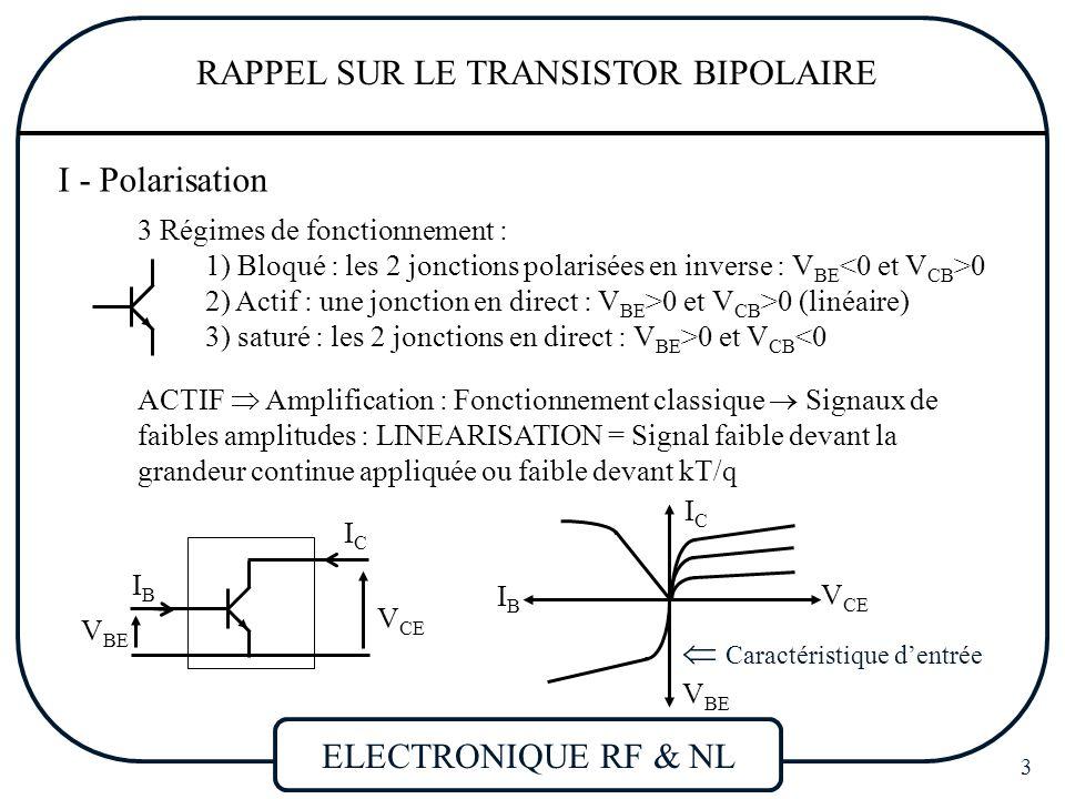 ELECTRONIQUE RF & NL 4 RAPPEL SUR LE TRANSISTOR BIPOLAIRE Régime saturé :  Le courant de saturation : I Csat dépend « uniquement » des composants extérieurs - Inverseur RTL VeVe VsVs RCRC RBRB V CC I C, V s V CC V CC /R C V BE V esat VeVe