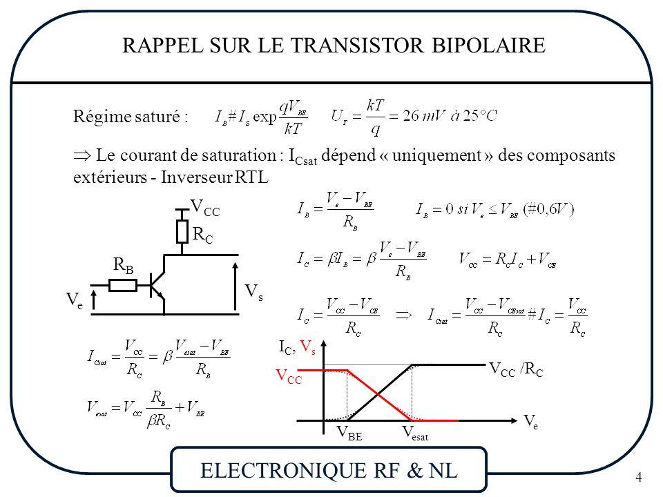 ELECTRONIQUE RF & NL 5 RAPPEL SUR LE TRANSISTOR BIPOLAIRE II - Représentation faible signal  Représentation par la matrice hybride v be v ce ibib icic B C E v be v ce ibib icic ~ h 11 h 12 v ce h 21 i b  Développement limité d'ordre 1 BF, fonctionnement unidirectionnel du T.