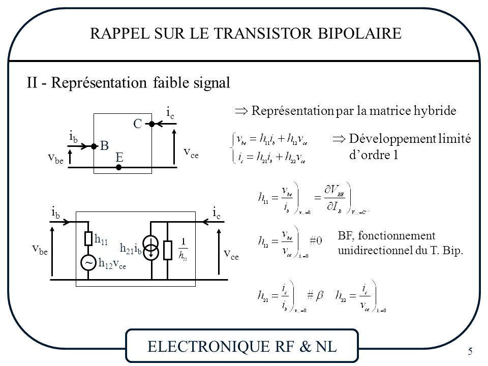 ELECTRONIQUE RF & NL 36 STABILITE ET OSCILATEURS Modèle : NL Bloc 2 Bloc 1 z(t) y(t)w(t) H 2 (Y)=H NL 1 (Y) H 1 (j  ),  1 (j  ) Bloc 2 : Amplificateur non linéaire  Limiter l'amplitude Bloc 1 : Imposer  0 pour  1 =0 et réduire les harmoniques de z(t)  y(t) et w(t) sont quasi-sinusoïdaux, on peut donc appliquer la théorie générale Remarque : Q doit être très grand (Bloc 1) : Q>>1 Amplitude harmonique de rang n sur fondamental
