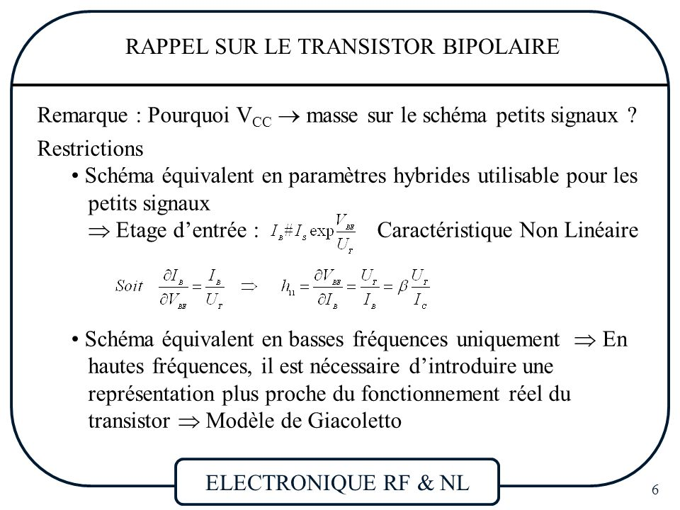 ELECTRONIQUE RF & NL 7 RAPPEL SUR LE TRANSISTOR BIPOLAIRE III - Schéma équivalent hautes fréquences Circuit équivalent naturel de Giacoletto-Johnson  Modèle très proche de la physique  Valable des basses aux hautes fréquences (jusqu'à f T /4) r bb' C S +C TE B B' g 11E C TC g 22E r cc' g m v b'e E C E  f fTfT ff Paramètres du schéma de Giacoletto r bb' : résistance d'accès à la base r cc' : résistance substrat et contact collecteur