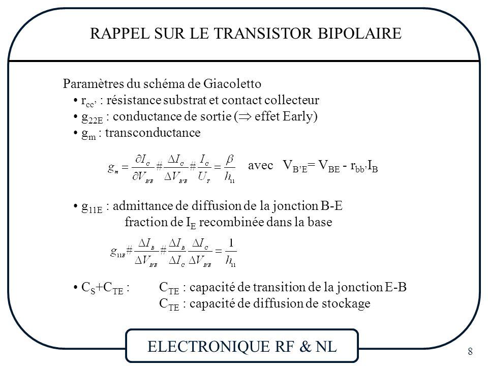 ELECTRONIQUE RF & NL 9 RAPPEL SUR LE TRANSISTOR BIPOLAIRE Paramètres du schéma de Giacoletto C S +C TE : C TE : capacité de transition de la jonction E-B C S : capacité de diffusion (stockage) C S > C TE C TC : capacité de transition de la jonction C-B = capacité de réaction entrée-sortie (C  )