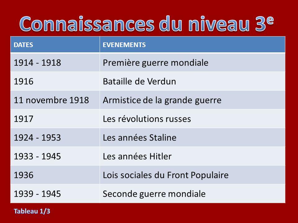 DATESEVENEMENTS 1914 - 1918Première guerre mondiale 1916Bataille de Verdun 11 novembre 1918Armistice de la grande guerre 1917Les révolutions russes 19