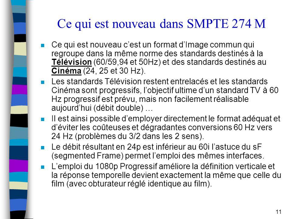 11 Ce qui est nouveau dans SMPTE 274 M n Ce qui est nouveau c'est un format d'Image commun qui regroupe dans la même norme des standards destinés à la