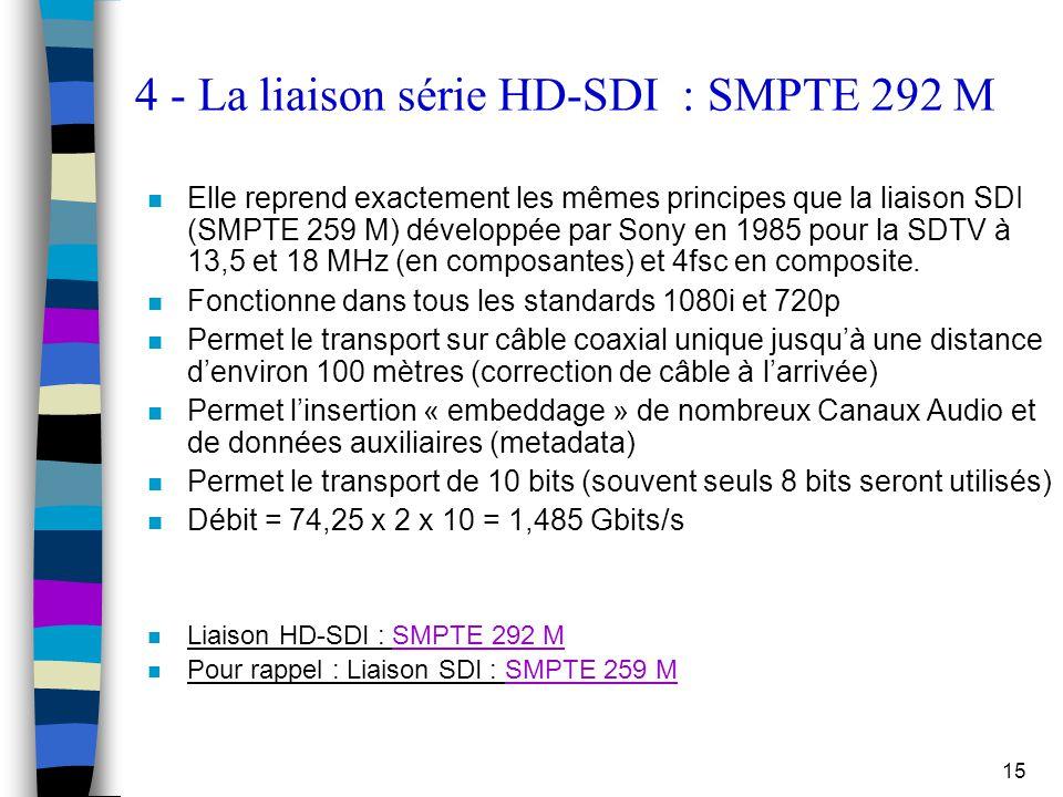 15 4 - La liaison série HD-SDI : SMPTE 292 M n Elle reprend exactement les mêmes principes que la liaison SDI (SMPTE 259 M) développée par Sony en 198