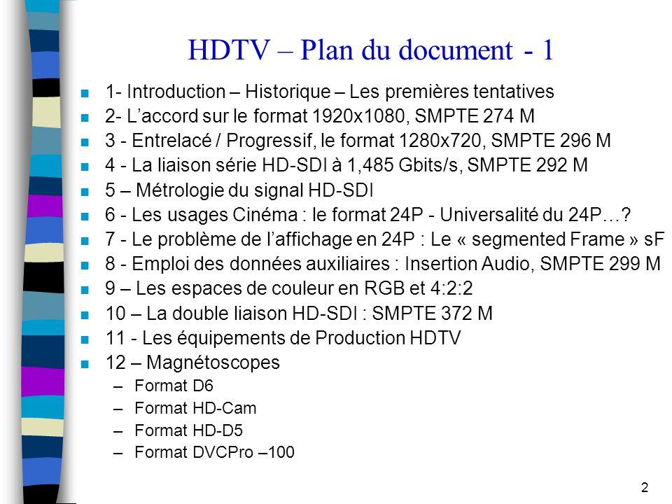 2 HDTV – Plan du document - 1 n 1- Introduction – Historique – Les premières tentatives n 2- L'accord sur le format 1920x1080, SMPTE 274 M n 3 - Entre