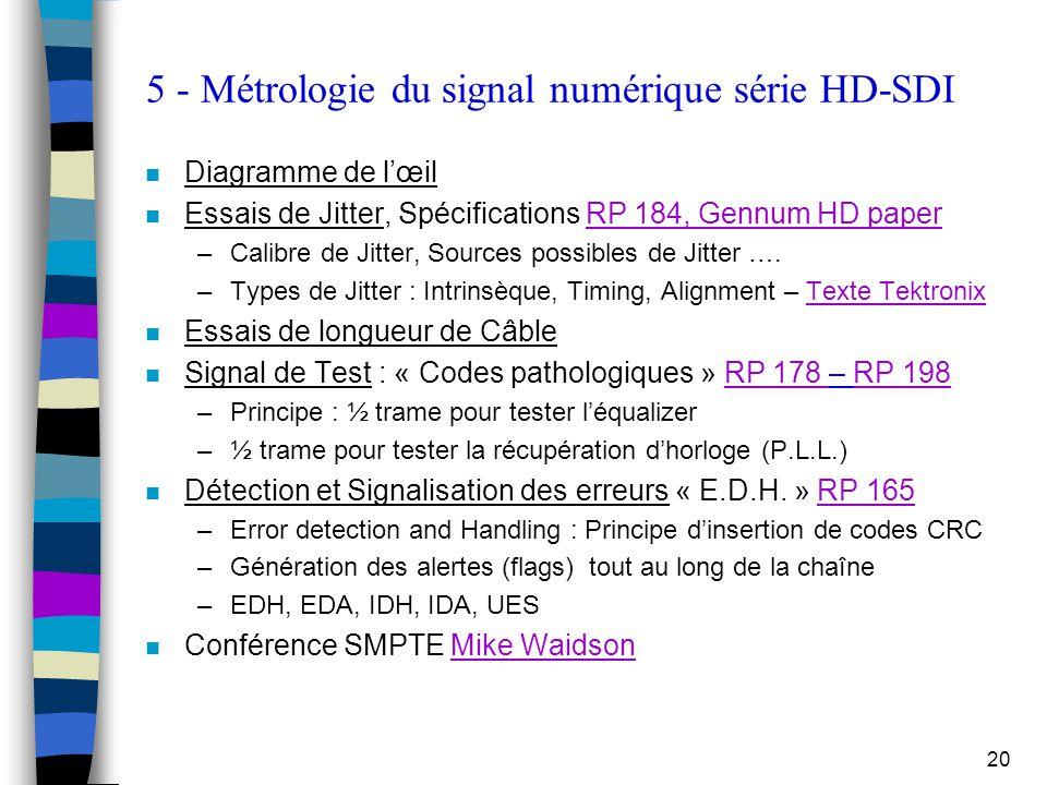 20 5 - Métrologie du signal numérique série HD-SDI n Diagramme de l'œil n Essais de Jitter, Spécifications RP 184, Gennum HD paperRP 184, Gennum HD pa