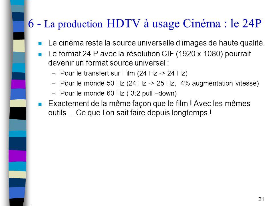 21 6 - La production HDTV à usage Cinéma : le 24P n Le cinéma reste la source universelle d'images de haute qualité. n Le format 24 P avec la résoluti