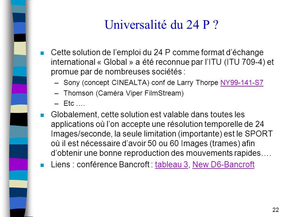 22 Universalité du 24 P ? n Cette solution de l'emploi du 24 P comme format d'échange international « Global » a été reconnue par l'ITU (ITU 709-4) et