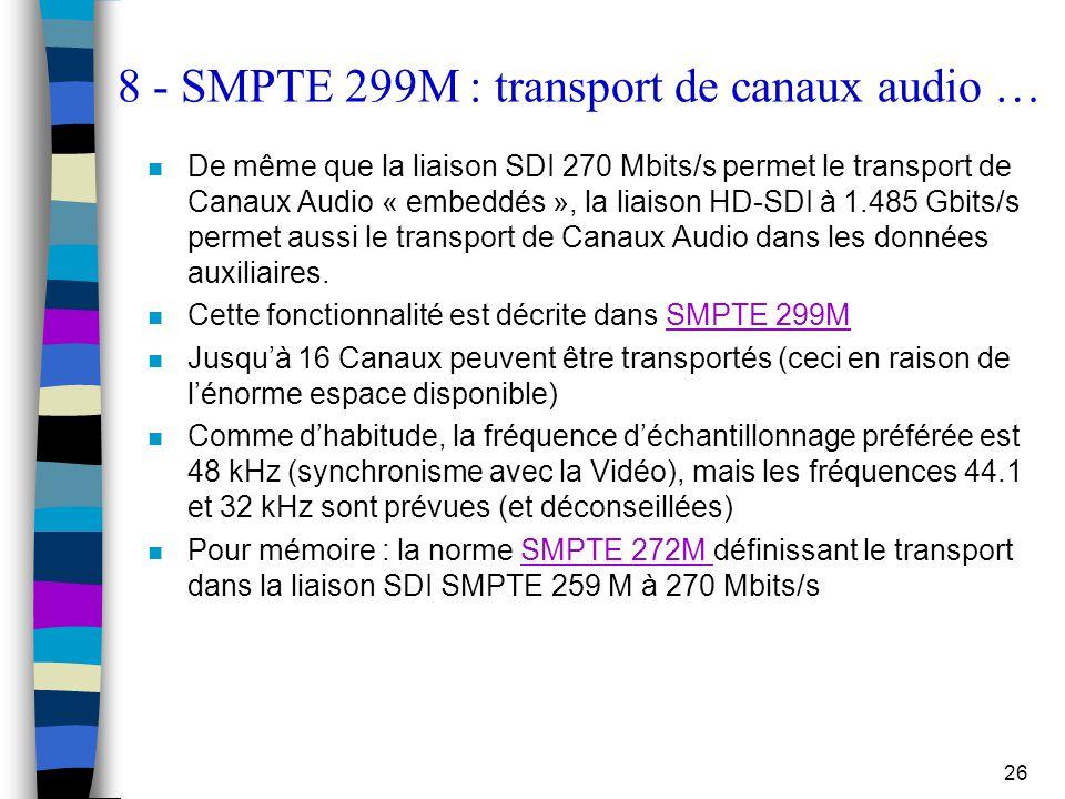 26 8 - SMPTE 299M : transport de canaux audio … n De même que la liaison SDI 270 Mbits/s permet le transport de Canaux Audio « embeddés », la liaison