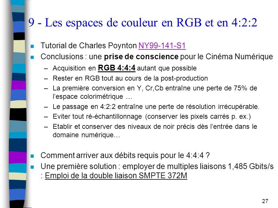 27 9 - Les espaces de couleur en RGB et en 4:2:2 n Tutorial de Charles Poynton NY99-141-S1NY99-141-S1 n Conclusions : une prise de conscience pour le