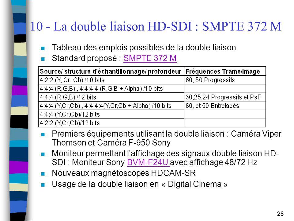 28 10 - La double liaison HD-SDI : SMPTE 372 M n Tableau des emplois possibles de la double liaison n Standard proposé : SMPTE 372 MSMPTE 372 M n Prem
