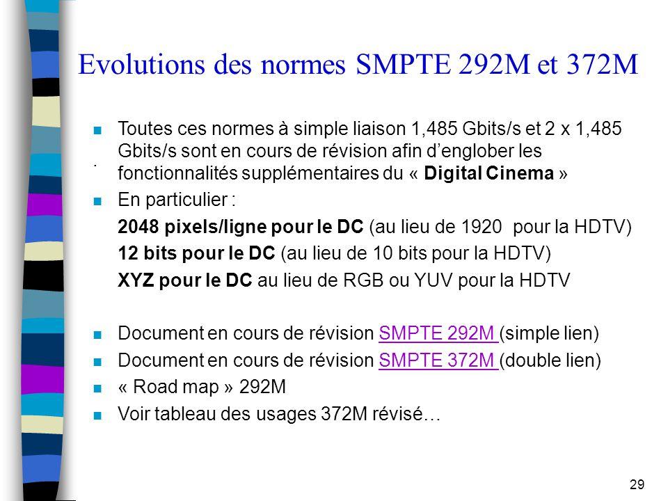 29 Evolutions des normes SMPTE 292M et 372M. n Toutes ces normes à simple liaison 1,485 Gbits/s et 2 x 1,485 Gbits/s sont en cours de révision afin d'