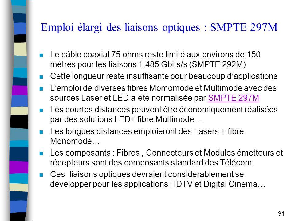 31 Emploi élargi des liaisons optiques : SMPTE 297M n Le câble coaxial 75 ohms reste limité aux environs de 150 mètres pour les liaisons 1,485 Gbits/s