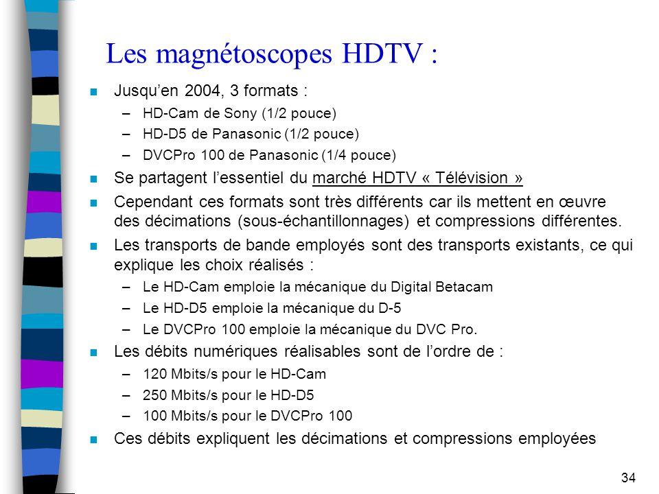 34 Les magnétoscopes HDTV : n Jusqu'en 2004, 3 formats : –HD-Cam de Sony (1/2 pouce) –HD-D5 de Panasonic (1/2 pouce) –DVCPro 100 de Panasonic (1/4 pou