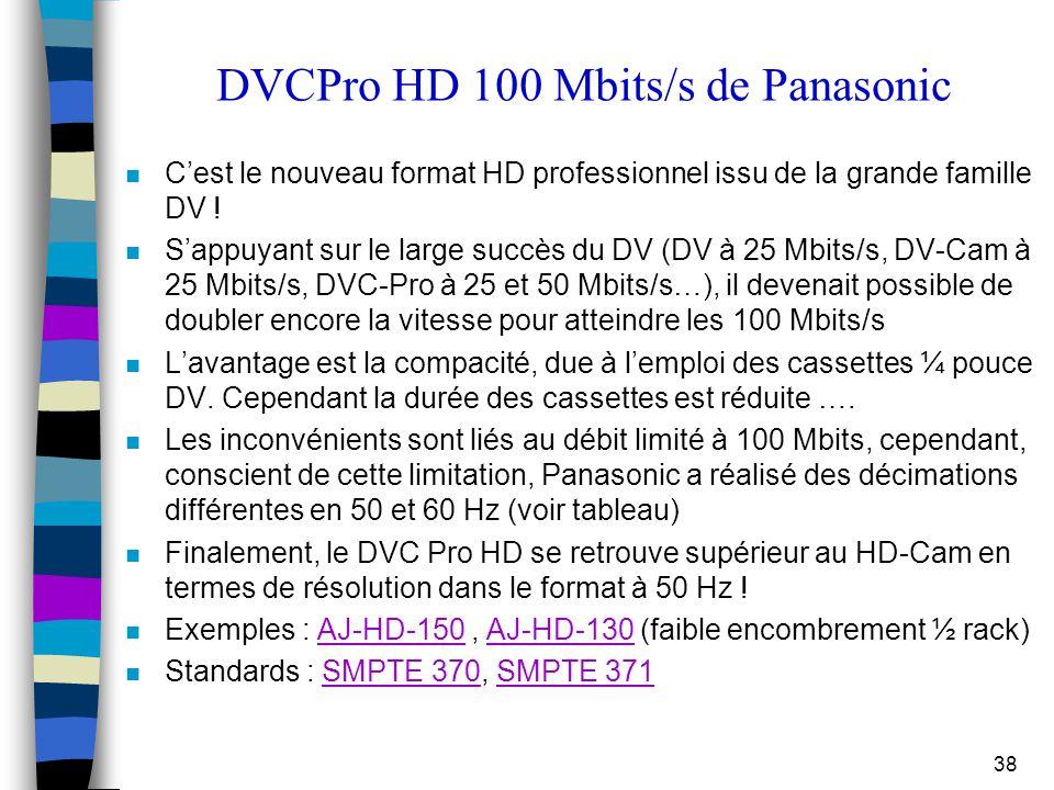 38 DVCPro HD 100 Mbits/s de Panasonic n C'est le nouveau format HD professionnel issu de la grande famille DV ! n S'appuyant sur le large succès du DV
