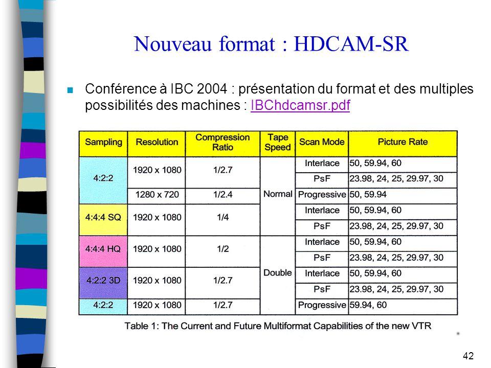 42 Nouveau format : HDCAM-SR n Conférence à IBC 2004 : présentation du format et des multiples possibilités des machines : IBChdcamsr.pdfIBChdcamsr.pd